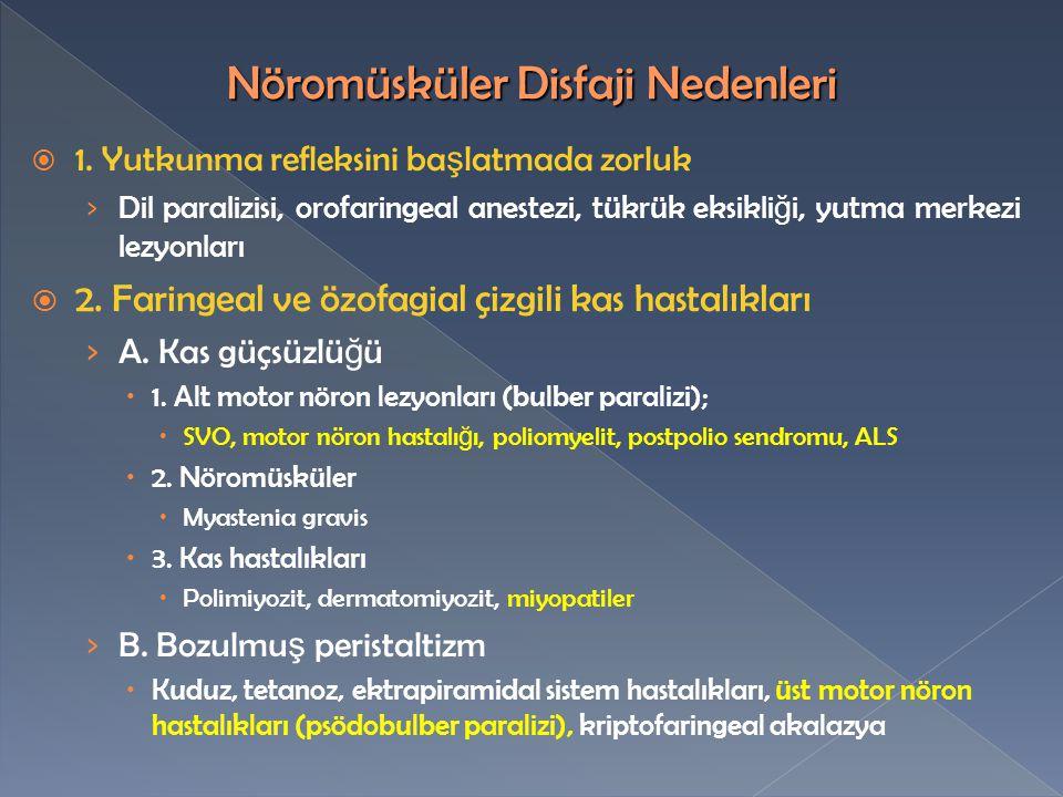 Nöromüsküler Disfaji Nedenleri