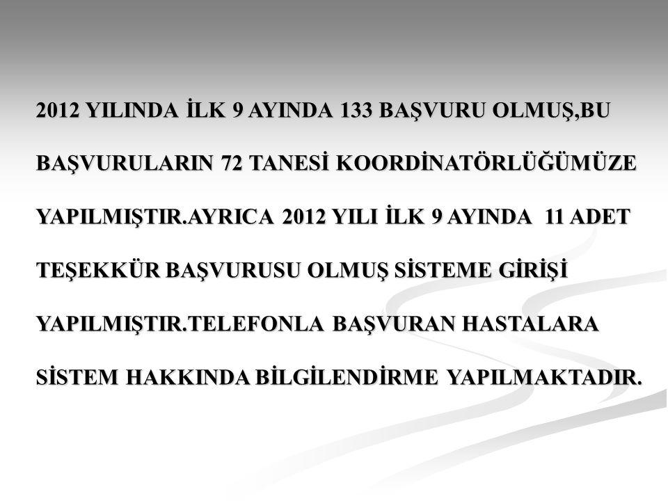 2012 YILINDA İLK 9 AYINDA 133 BAŞVURU OLMUŞ,BU