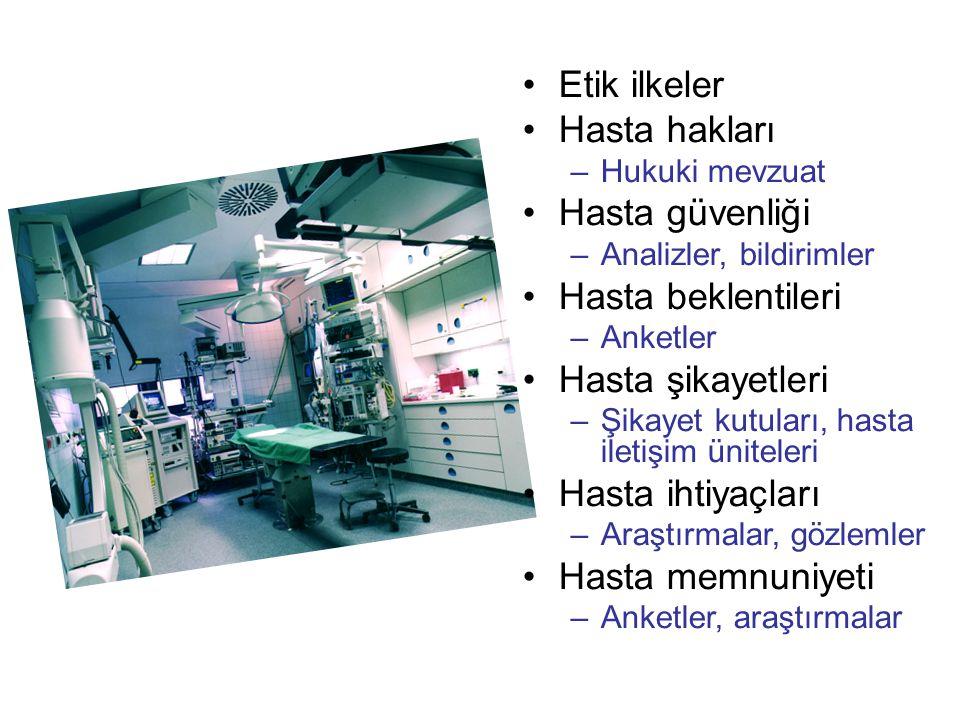 Etik ilkeler Hasta hakları Hasta güvenliği Hasta beklentileri