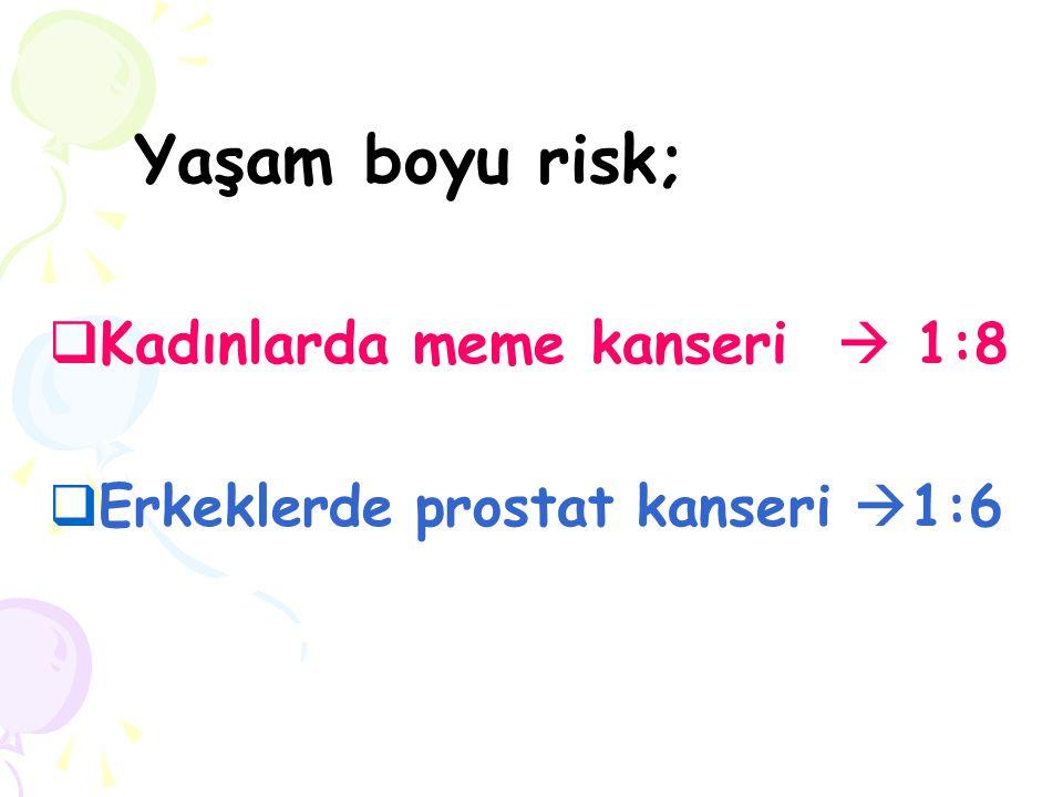 Yaşam boyu risk; Kadınlarda meme kanseri  1:8