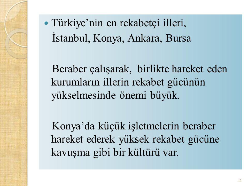 Türkiye'nin en rekabetçi illeri,