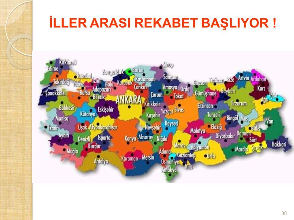 İLLER ARASI REKABET BAŞLIYOR !