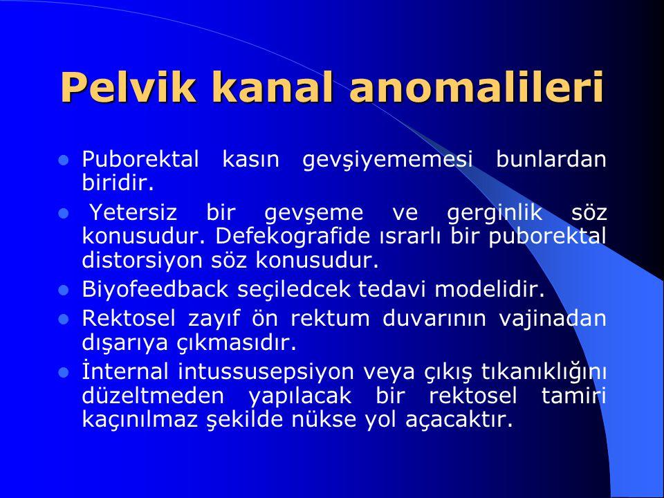 Pelvik kanal anomalileri