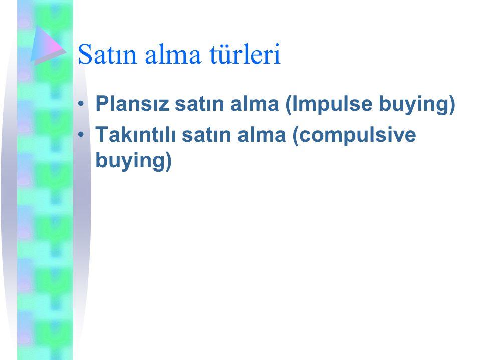 Satın alma türleri Plansız satın alma (Impulse buying)
