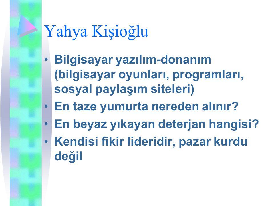 Yahya Kişioğlu Bilgisayar yazılım-donanım (bilgisayar oyunları, programları, sosyal paylaşım siteleri)