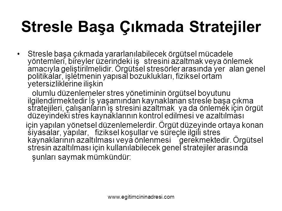 Stresle Başa Çıkmada Stratejiler