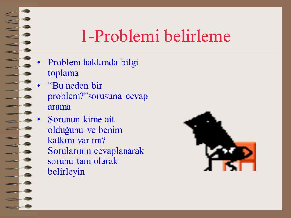 1-Problemi belirleme Problem hakkında bilgi toplama