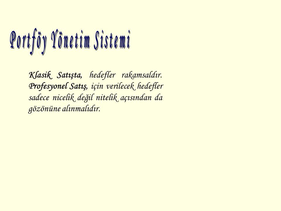 Portföy Yönetim Sistemi