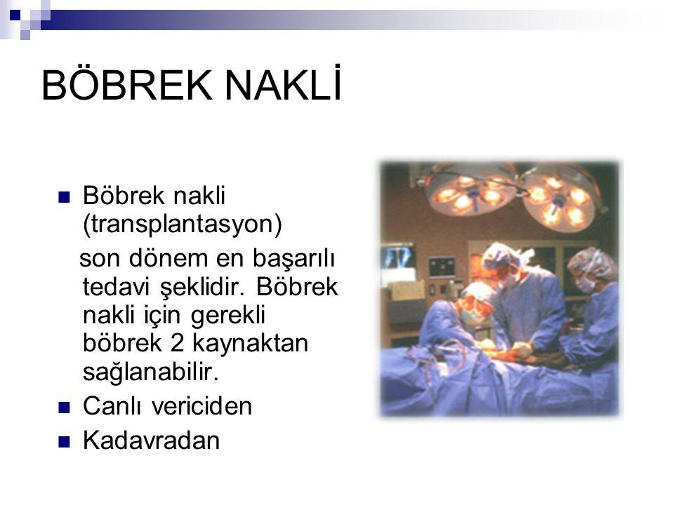 BÖBREK NAKLİ Böbrek nakli (transplantasyon)