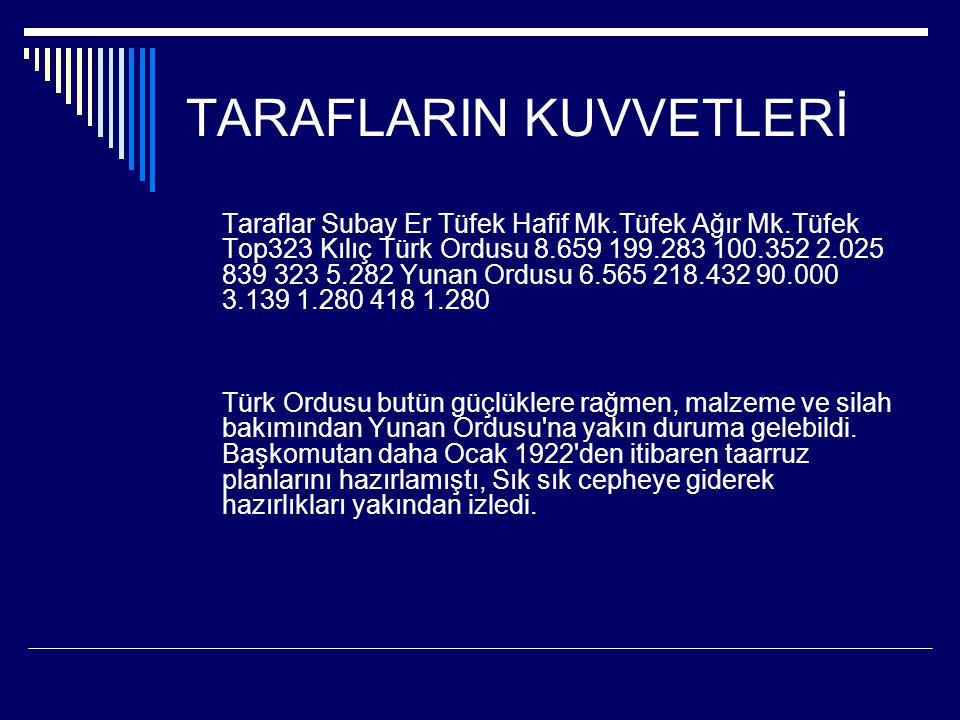 TARAFLARIN KUVVETLERİ
