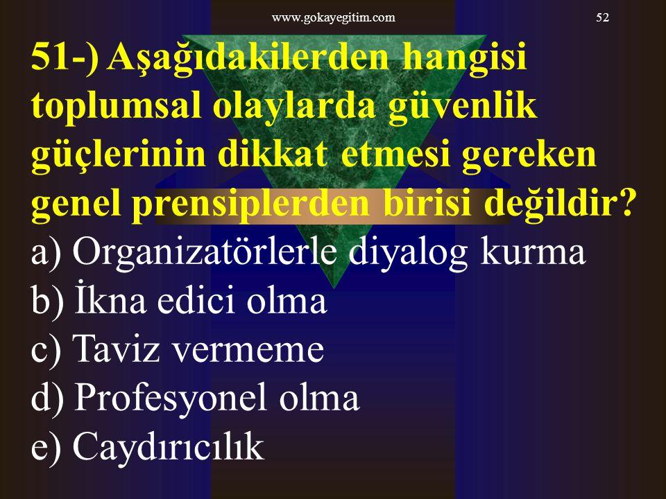 a) Organizatörlerle diyalog kurma b) İkna edici olma c) Taviz vermeme