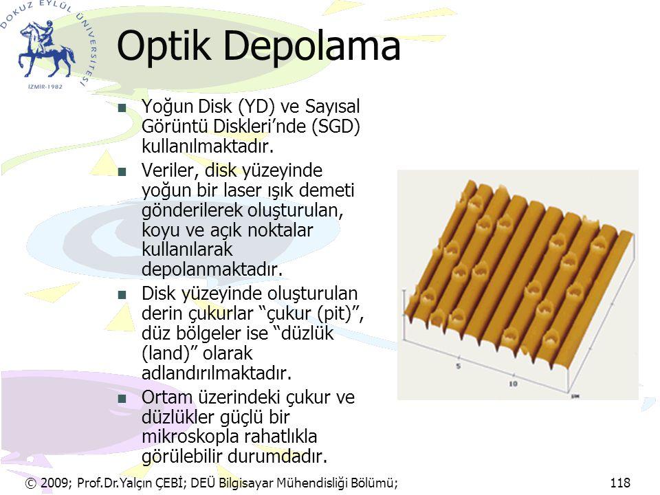 Optik Depolama Yoğun Disk (YD) ve Sayısal Görüntü Diskleri'nde (SGD) kullanılmaktadır.