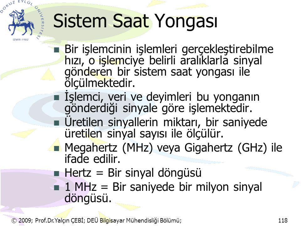 Sistem Saat Yongası