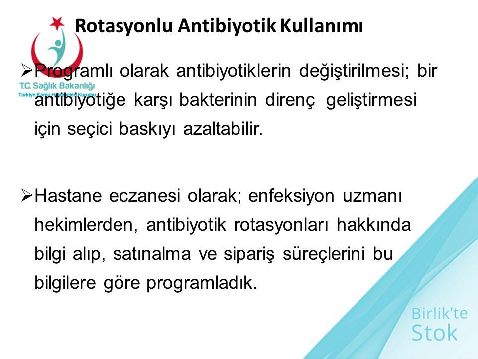 Rotasyonlu Antibiyotik Kullanımı
