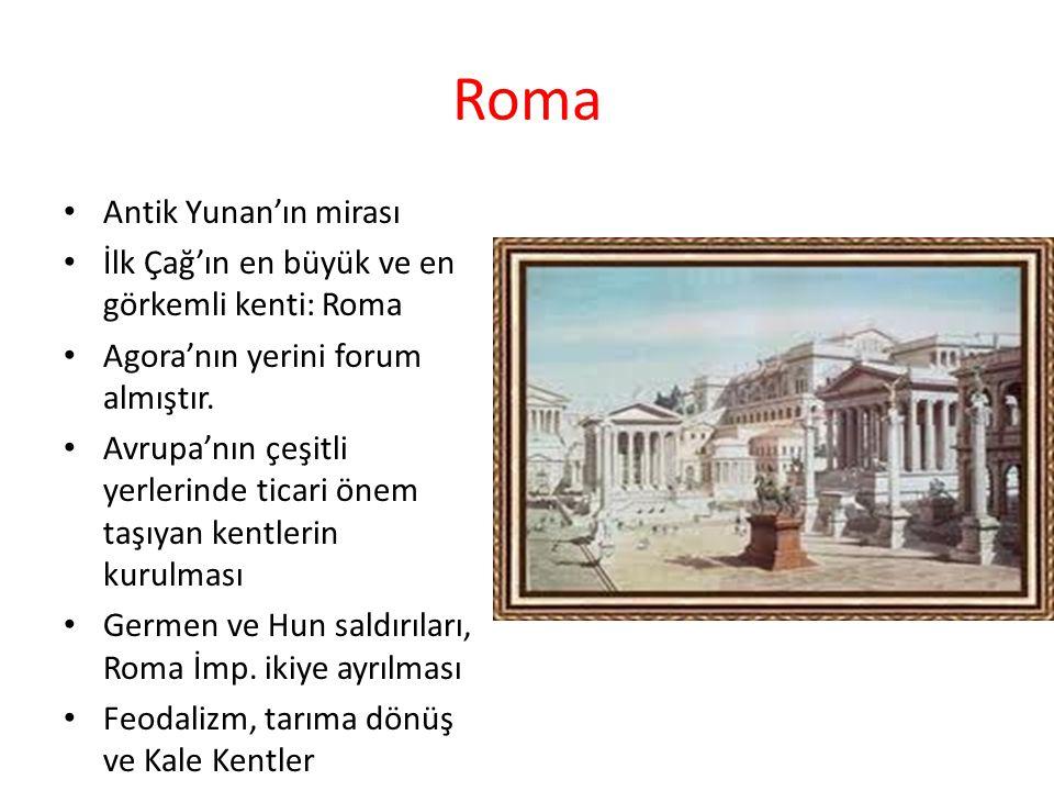 Roma Antik Yunan'ın mirası