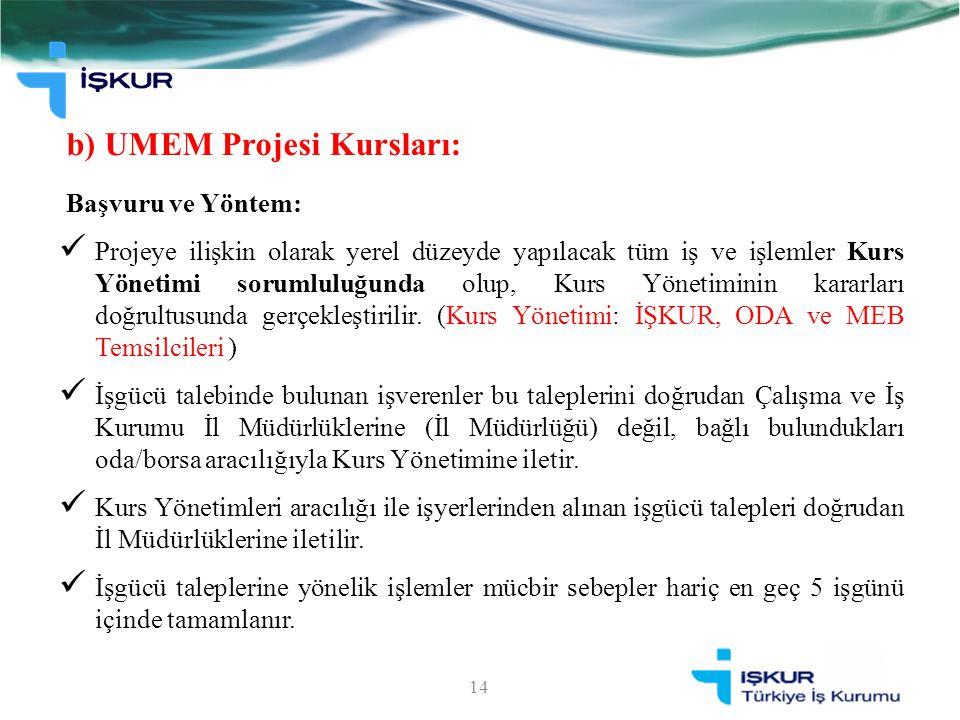 b) UMEM Projesi Kursları: