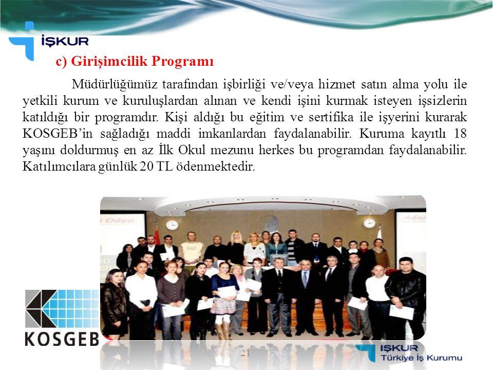 c) Girişimcilik Programı