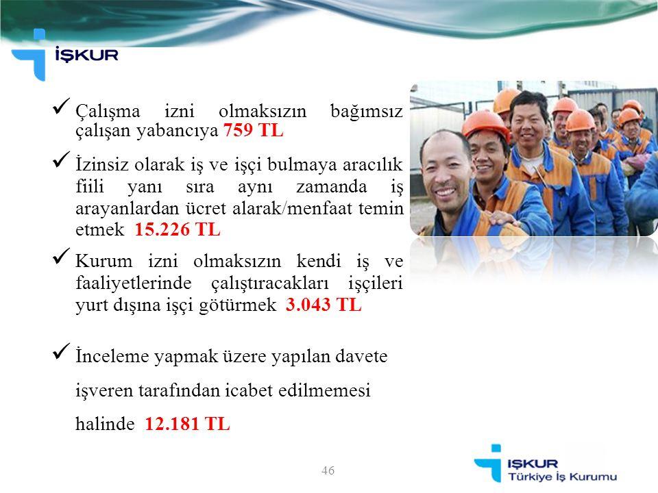 Çalışma izni olmaksızın bağımsız çalışan yabancıya 759 TL