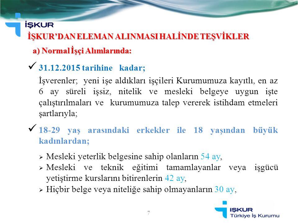 İŞKUR'DAN ELEMAN ALINMASI HALİNDE TEŞVİKLER