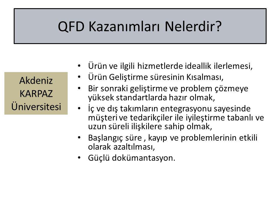 QFD Kazanımları Nelerdir