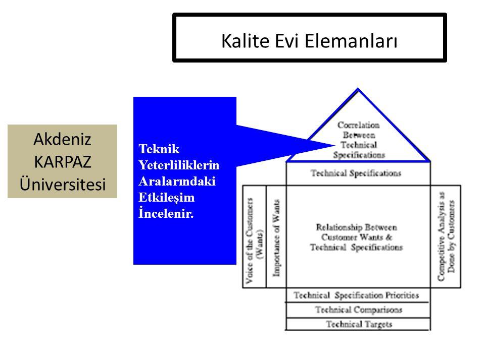 Kalite Evi Elemanları Teknik Yeterliliklerin Aralarındaki Etkileşim İncelenir.