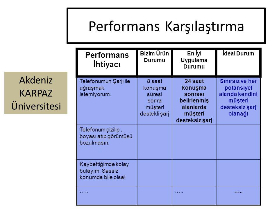 Performans Karşılaştırma