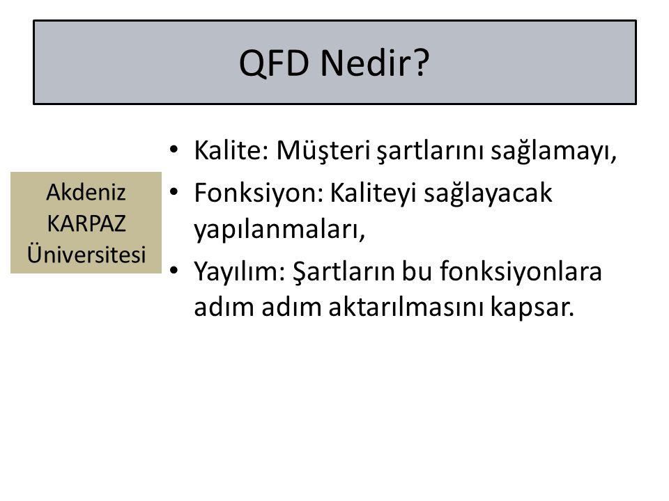 QFD Nedir Kalite: Müşteri şartlarını sağlamayı,