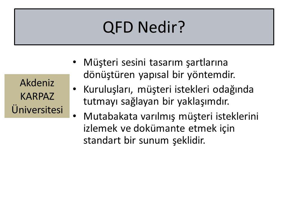 QFD Nedir Müşteri sesini tasarım şartlarına dönüştüren yapısal bir yöntemdir.