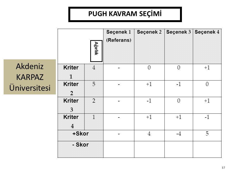 PUGH KAVRAM SEÇİMİ Kriter 1 4 - +1 2 5 -1 3 +Skor -4 - Skor Seçenek 1