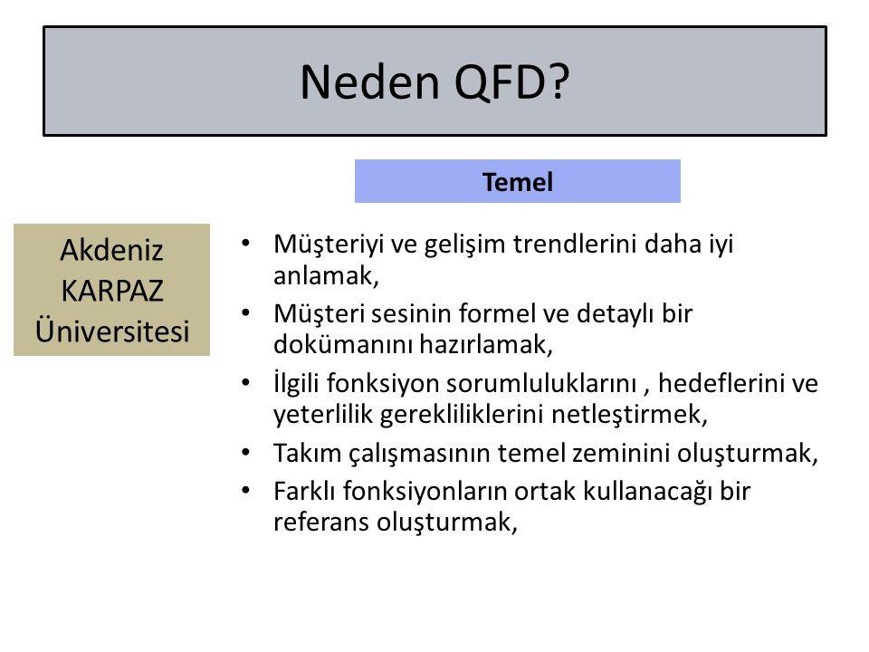 Neden QFD Temel Müşteriyi ve gelişim trendlerini daha iyi anlamak,