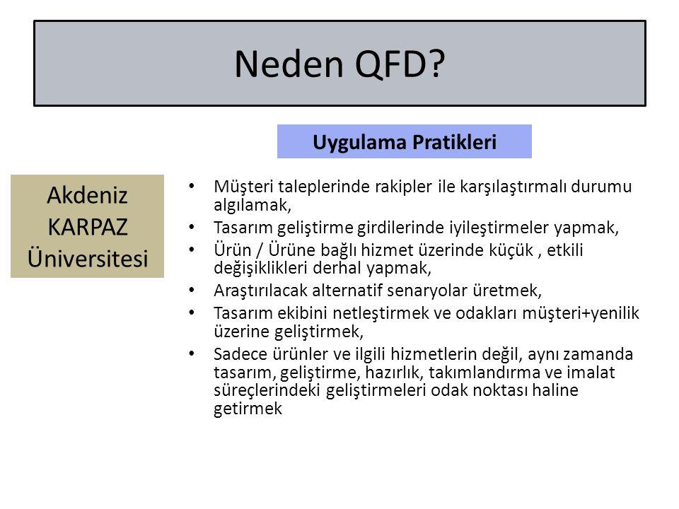 Neden QFD Uygulama Pratikleri