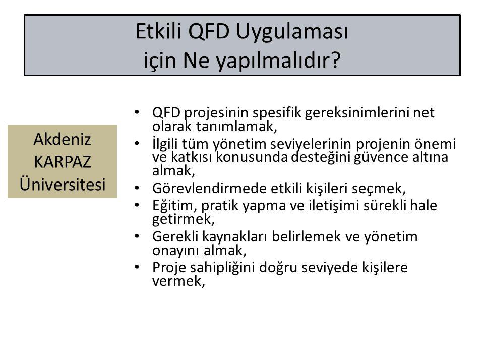 Etkili QFD Uygulaması için Ne yapılmalıdır