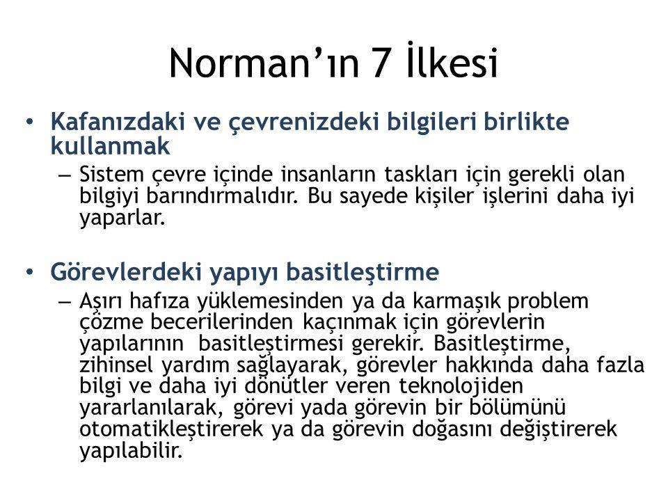 Norman'ın 7 İlkesi Kafanızdaki ve çevrenizdeki bilgileri birlikte kullanmak.