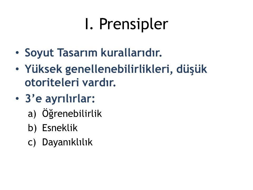 I. Prensipler Soyut Tasarım kurallarıdır.