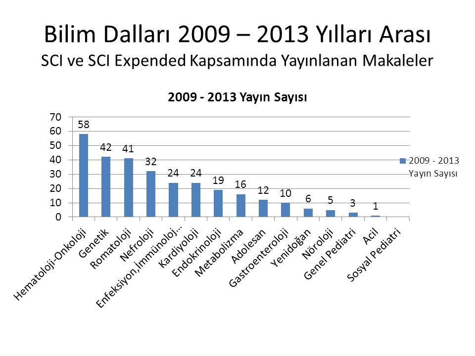 Bilim Dalları 2009 – 2013 Yılları Arası SCI ve SCI Expended Kapsamında Yayınlanan Makaleler