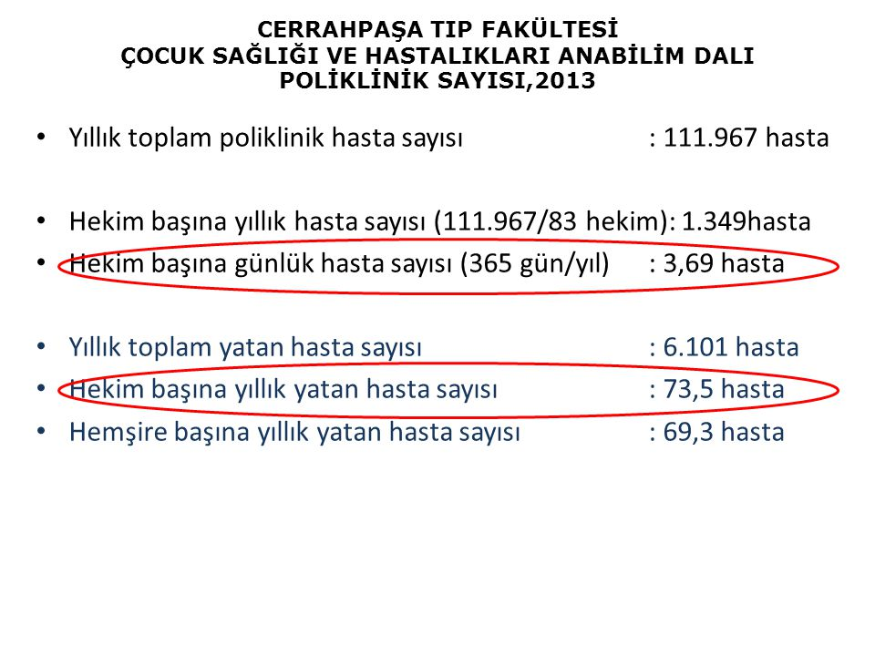 Yıllık toplam poliklinik hasta sayısı : 111.967 hasta