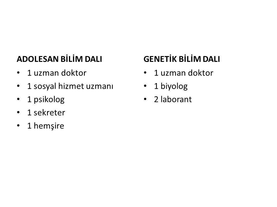 ADOLESAN BİLİM DALI GENETİK BİLİM DALI. 1 uzman doktor. 1 sosyal hizmet uzmanı. 1 psikolog. 1 sekreter.