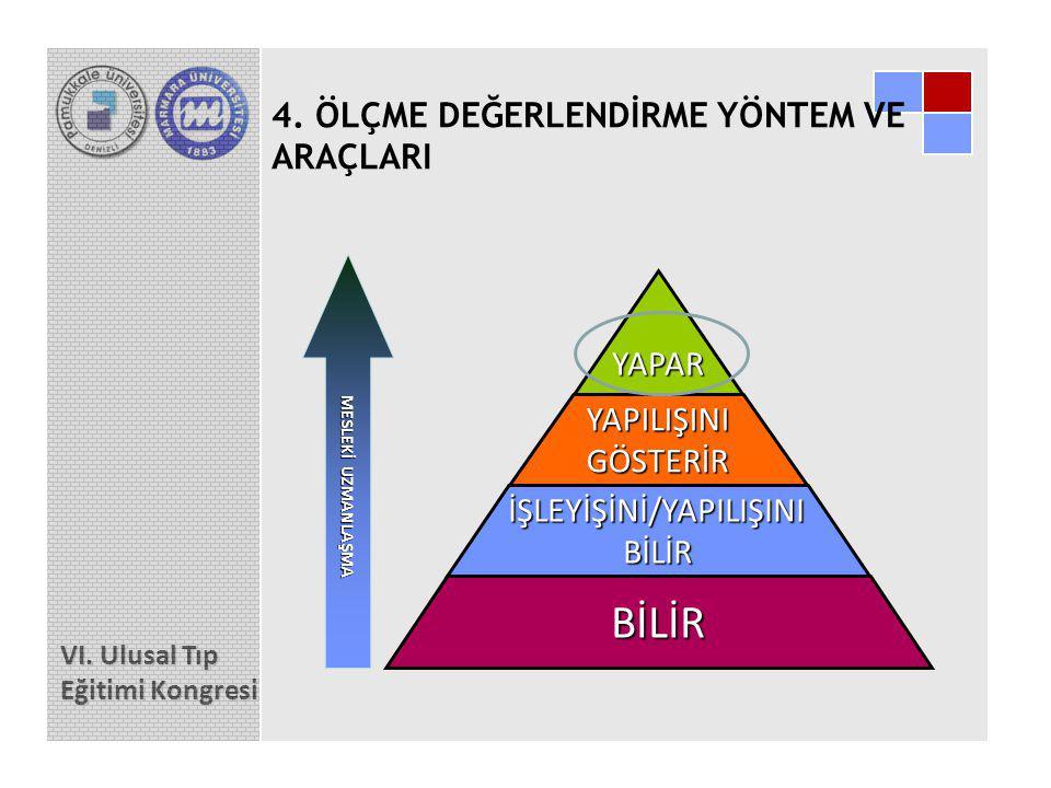 İŞLEYİŞİNİ/YAPILIŞINI