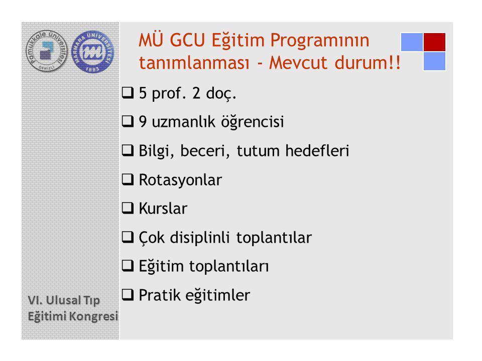 MÜ GCU Eğitim Programının tanımlanması - Mevcut durum!!