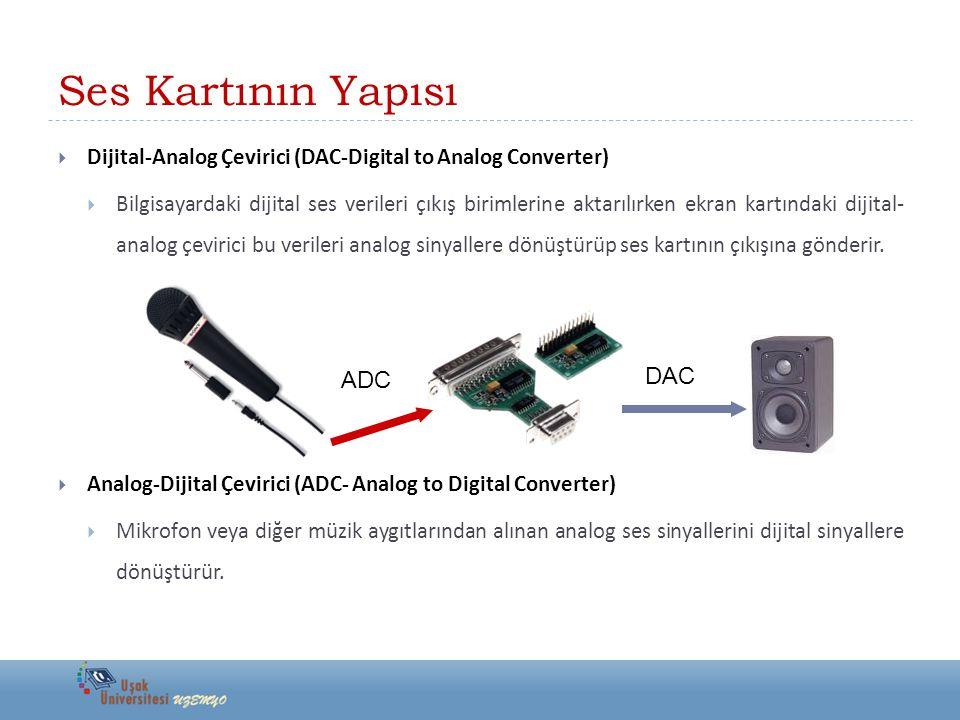 Ses Kartının Yapısı DAC ADC
