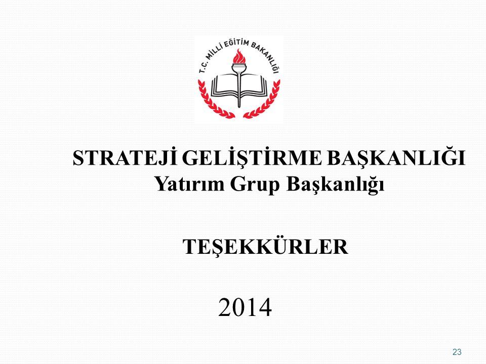 STRATEJİ GELİŞTİRME BAŞKANLIĞI Yatırım Grup Başkanlığı