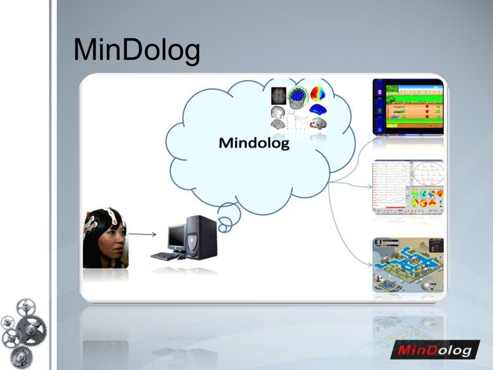 MinDolog