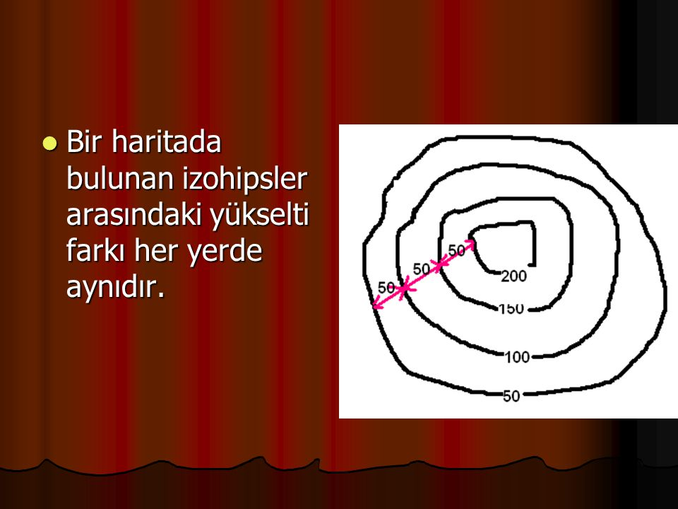 Bir haritada bulunan izohipsler arasındaki yükselti farkı her yerde aynıdır.