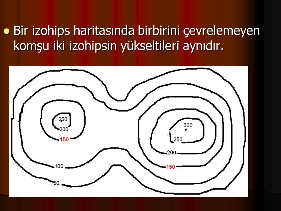 Bir izohips haritasında birbirini çevrelemeyen komşu iki izohipsin yükseltileri aynıdır.