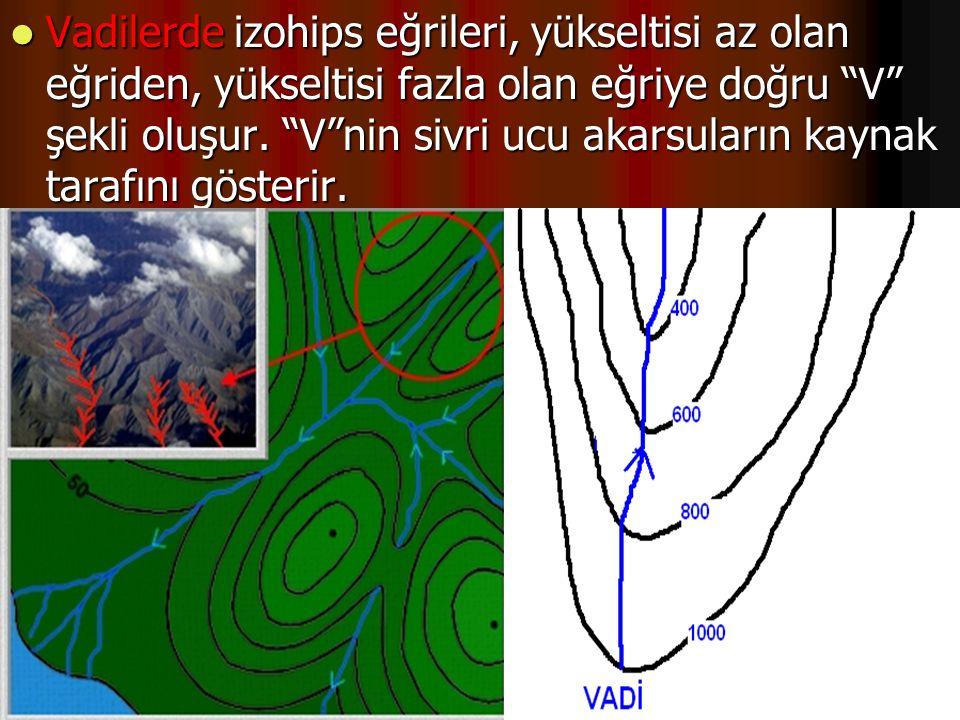 Vadilerde izohips eğrileri, yükseltisi az olan eğriden, yükseltisi fazla olan eğriye doğru V şekli oluşur.