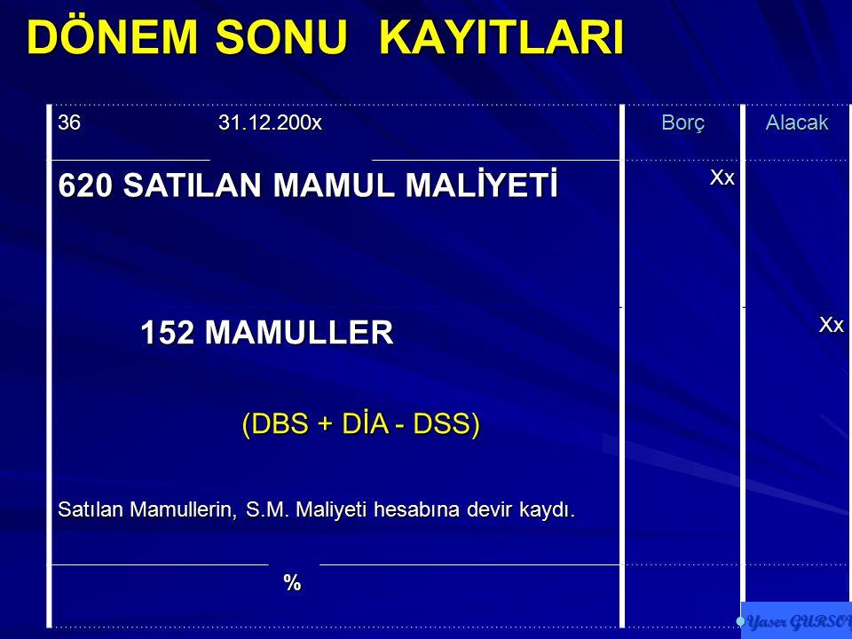 DÖNEM SONU KAYITLARI 620 SATILAN MAMUL MALİYETİ 152 MAMULLER