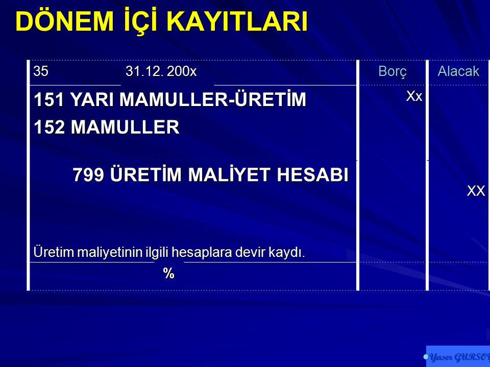 DÖNEM İÇİ KAYITLARI 151 YARI MAMULLER-ÜRETİM 152 MAMULLER
