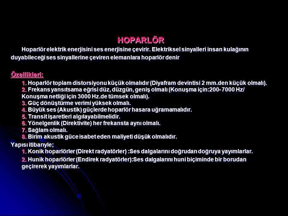 HOPARLÖR Özellikleri: