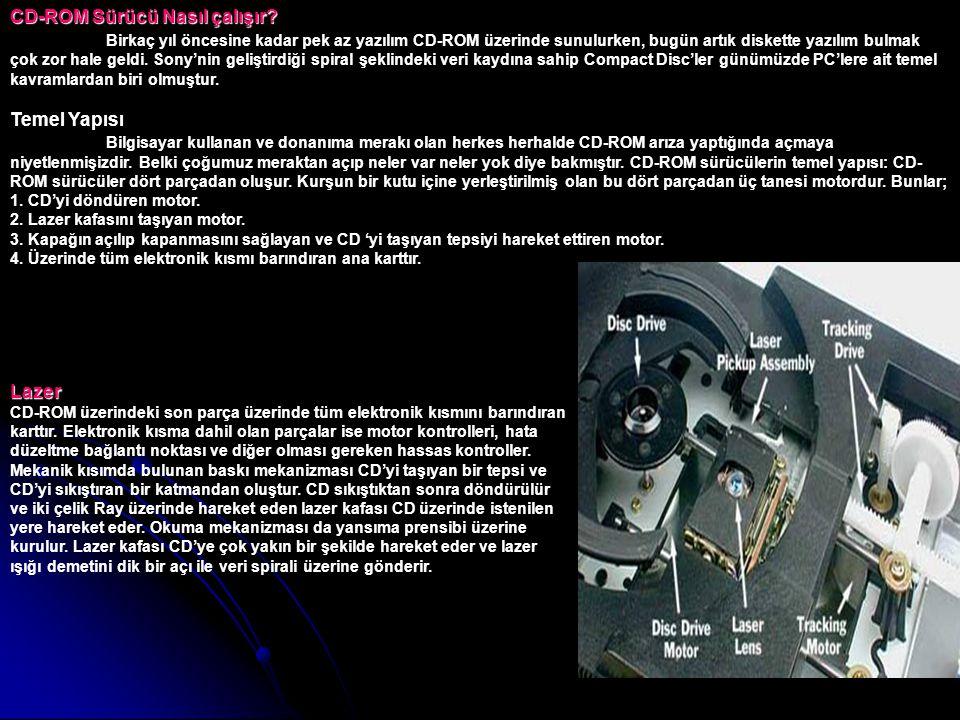 CD-ROM Sürücü Nasıl çalışır