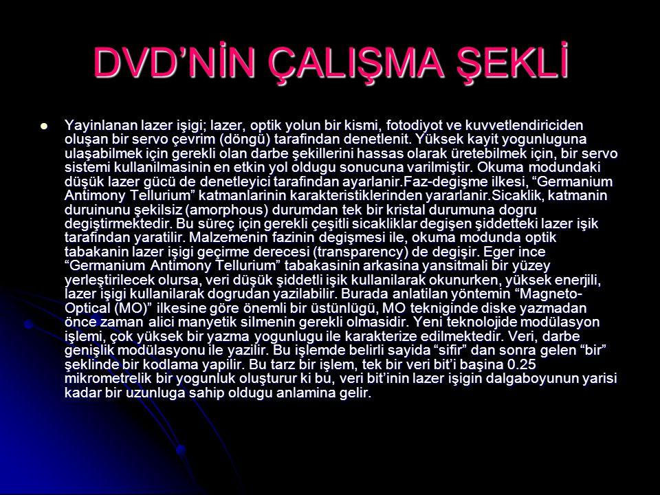 DVD'NİN ÇALIŞMA ŞEKLİ